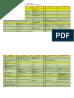Matrix Korelasi ISO Intergrasi