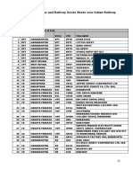 List Coal Siding 090719