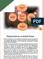 Agroindustria en Piura Diapositivas