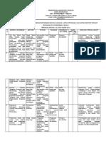 1.2.2.2 Evaluasi Dan Tindak Lanjut Pemberian Informasi Kepada Masyarakat,Sasaran,Linprog Dan Linsek