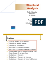 Deflections using energy methods