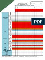Lembar Observasi Ews Chart