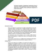 Vision subject Strategic Management