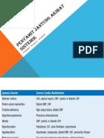 K18. penyakit jantung sistemik (dr. Femmy).ppt