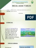 Conserv Expo Suelo Agua y Cuencas (1)