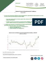 Balanza Comercial Agropecuaria y Agroindustrial Enero 2018 (1)