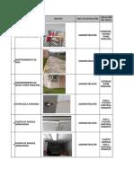 Checklist Patio