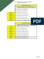 Elenco Analitico Per Padiglione 23e24