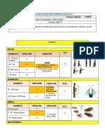 Metodología Rula (Ergonomía)