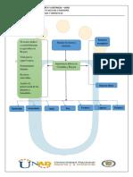 Fase 3 - Elaborar Análisis DOFA Sobre POMCA (3)