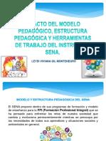 ACTIVIDAD 4- INDUCCIÓN A PROCESOS PEDAGOGICOS SENA
