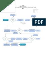 Anexo 2.Diagrama de Combinación de Fases