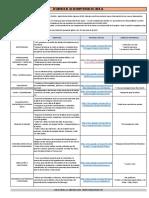 Nueva Tarjeta.pdf