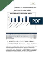 Cedulario Procesal Ucentral 2019 Ordenado Atg (1)