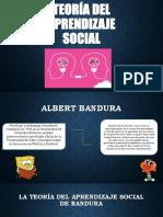 Teorias del Aprendizaje Social