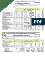 Cronograma Materiales-2018 150 DIAS 3 de OCTUBRE...OK