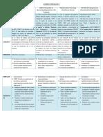 Matriz Comprativa COBIT, COSO. ITIL ,IsO