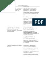 COMPETENCIAS.INDICADORE DE SOCIALES.doc