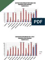 Grafik Kia 2018