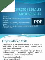 ASPECTOS LEGALES EMPRESARIALES