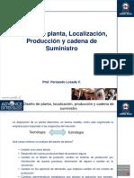 Clase 14 Topicos de Ing. Industrial 2T2019 (Diseno de Planta y Localizacion)