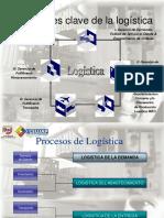 Proceso Logístico (1).pdf