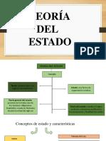 Teoria Del Estado Diapositivas