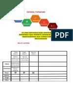 Design Thinking Resumen