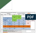 EEIT - Study Plan