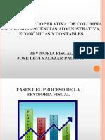 Fases de Revisoria Fiscal