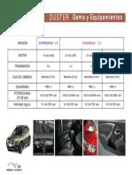 Duster Motores y Desempeños.pdf