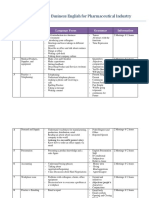 syllabus for  medical english