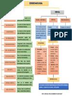 Metodologia-mapa de Las 10 Hojas