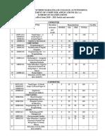 BCA-2018-2021.pdf