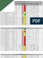 Matriz de Peligros Eje Cafetero.pdf