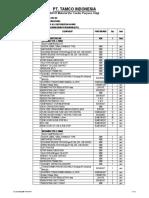 2291_bill of Materials-r0.Xls