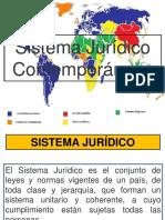 Sistemas Jurídicos Contemporáneos 2019 [Autoguardado].pptx