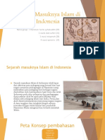 Sejarah Masuknya Islam Di Indonesia