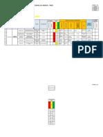 Actividad 12 - Elaboración de IPERC