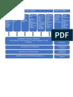 Unesco Framework.doc