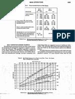 Belt Conveyor Calculation