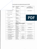 List of Officers in AYUSH MINISTRY