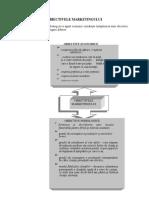 FISA DE DOC lucru-obiective mk.docx