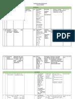 Maping Digestif 15 Oktober 2019
