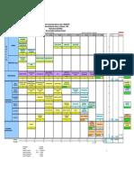 Plan de Estudios - Malla Psicología Uniminuto.pdf