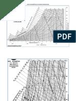 dokumen.tips_carta-psicrometrica-completa.docx