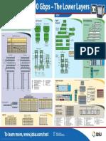 100gbps_po_lab_tm_ae.pdf