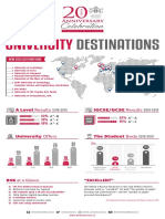 BSB Infographic 2019