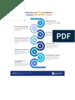 KPIs de Servicio Al Cliente Más Efectivos