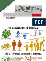 The Economy of Indonesia